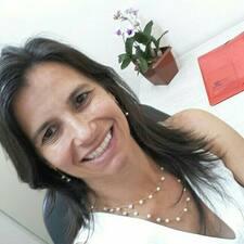Claudia Nery Teixeira User Profile