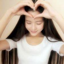 Profil Pengguna 紫芬