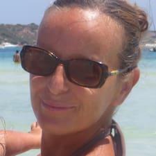 Margherita - Profil Użytkownika
