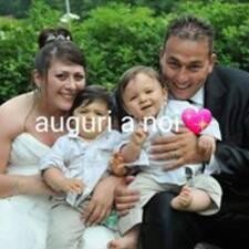 Nunzio - Profil Użytkownika