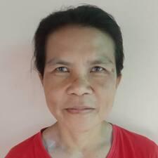 Profil utilisateur de Sanong