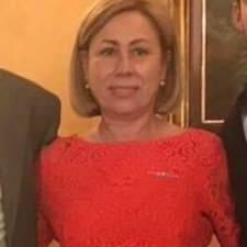 Maria Nieves User Profile