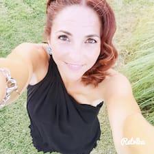 Mariabel felhasználói profilja