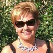 Loli Y Marga User Profile