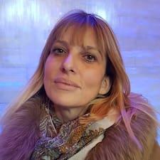 Profil utilisateur de Raffaella