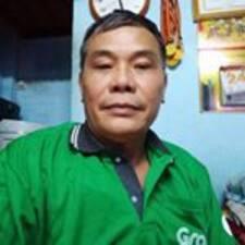Minh Luan User Profile