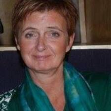 Hanne Brugerprofil