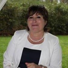 โพรไฟล์ผู้ใช้ Marie José