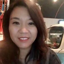 HyeJung - Profil Użytkownika