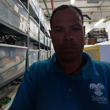 Rodolfo - Profil Użytkownika