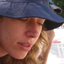 Dvora felhasználói profilja