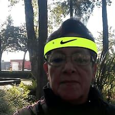 Gebruikersprofiel María Magdalena