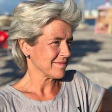 Ingeborg - Profil Użytkownika