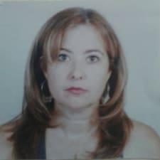 Thania felhasználói profilja