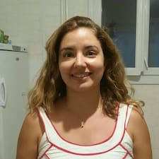 Sonia - Profil Użytkownika