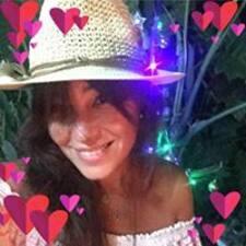 Profil korisnika Laura Beatriz
