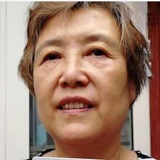 Profil utilisateur de 俊英