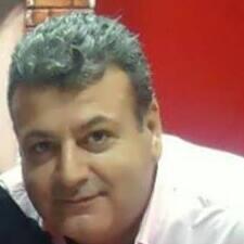 Profil utilisateur de Δημητρησ