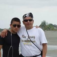 Marcos Alejandro - Profil Użytkownika