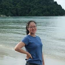 Anny - Uživatelský profil