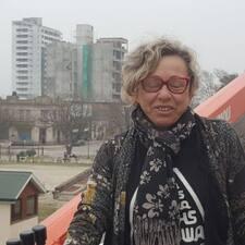 Maria Sara - Uživatelský profil