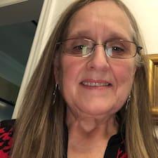 Inger - Uživatelský profil