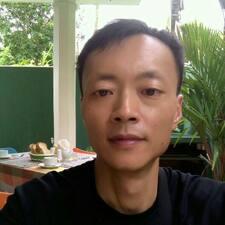 Weitao - Profil Użytkownika