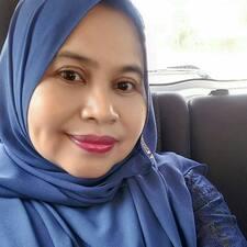 Shamsiah felhasználói profilja