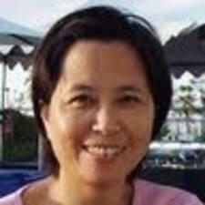 Profil korisnika Xiaochuan