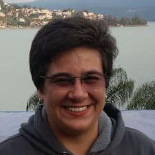 Cristy Leonor User Profile