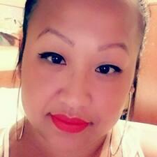 Profil utilisateur de Shoua