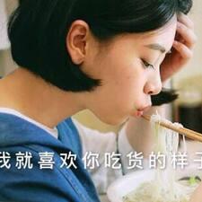 Gebruikersprofiel Mingxia