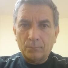 Andelko User Profile