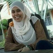 Nurul Ain - Uživatelský profil