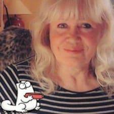 Irmgard Brugerprofil