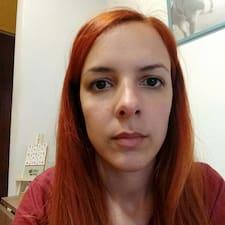 Profil utilisateur de Ελινα