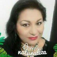 Profil Pengguna Ana Imelda