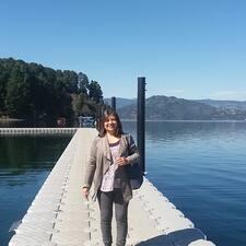 Carmen Del Pilar - Profil Użytkownika