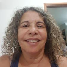 Profilo utente di Maisa Maria
