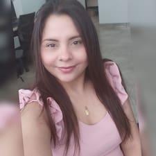 Nini Carolina - Profil Użytkownika