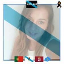 Gema felhasználói profilja