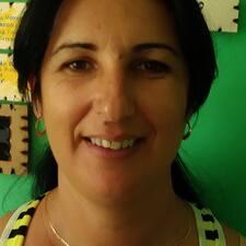 Maria Lina User Profile