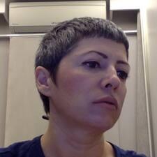 Profil utilisateur de Maria Augusta