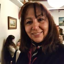 Профіль користувача Maria Do Ceu