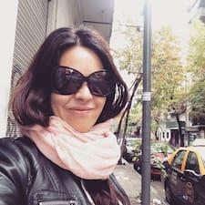 Maria Carolina的用戶個人資料