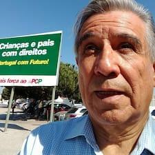 Nutzerprofil von Jesùs Ricardo
