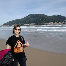 Juana Maria - Profil Użytkownika