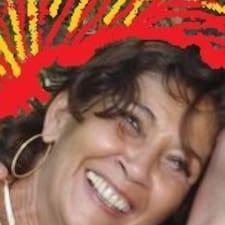 Guylène Kullanıcı Profili