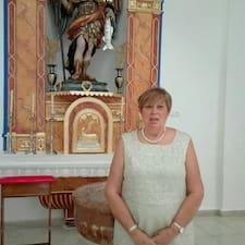 Mari Luz User Profile