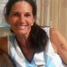 Ana Y Diana User Profile
